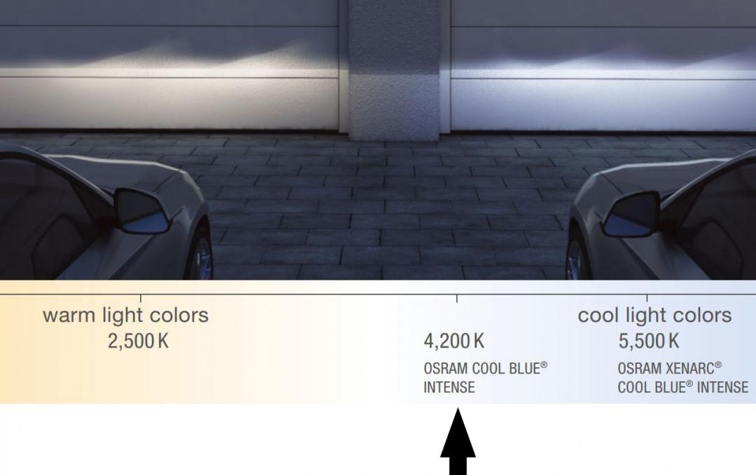 h1 osram cool blue intense. Black Bedroom Furniture Sets. Home Design Ideas