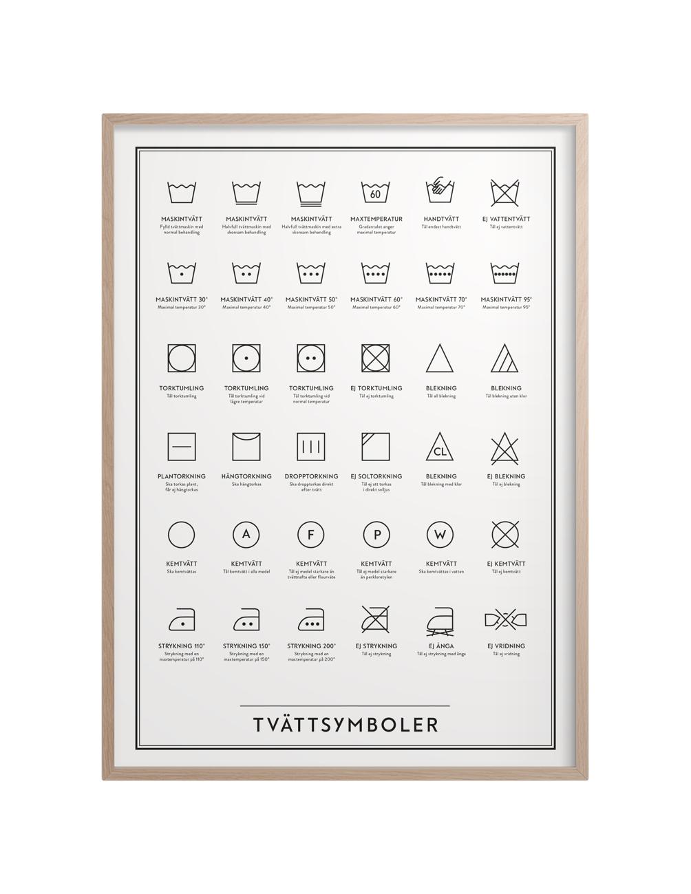 Tvättsymboler poster