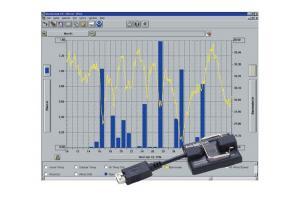 Programvara och logger Weatherlink USB till Vantage Vue/Pro2