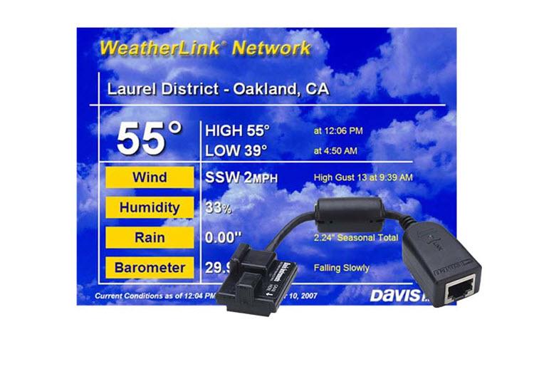 Internet datalogger WeatherLink IP för Vantage Vue/Pro