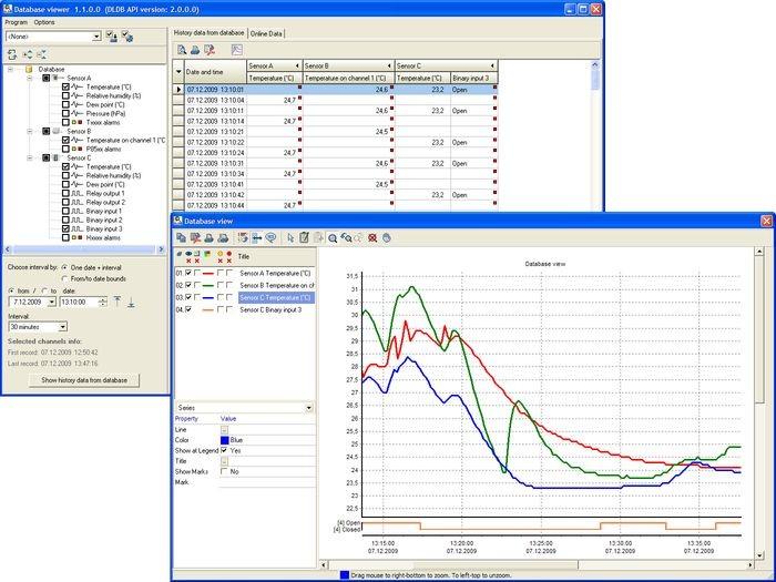Database Viewer för Comet Database