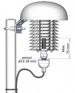 Solstrålnings- och väderskydd till givare & transmittrar - universal
