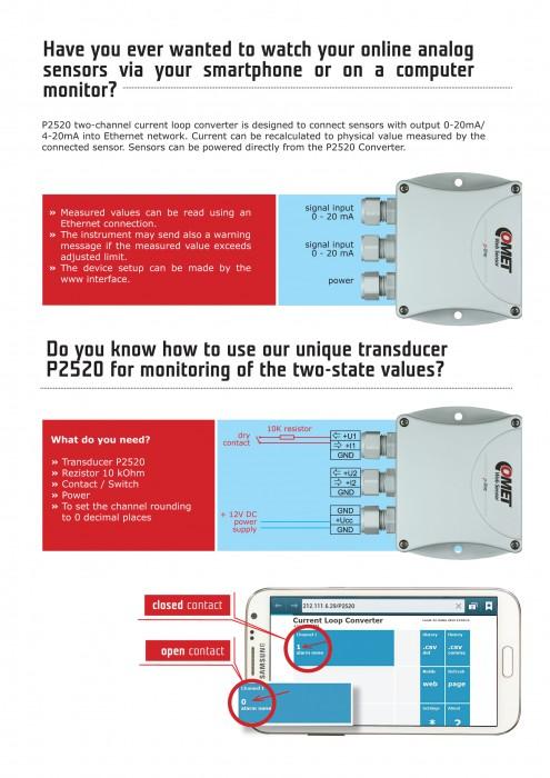 Fjärrmätningsenhet för inmätning av 2 x 0/4-20 mA via nätverk