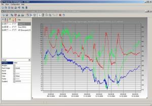 Programvara till Comet dataloggrar serie S och R