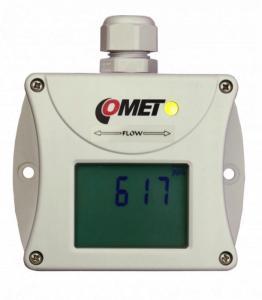 CO2-transmitter 4-20 mA för kanal