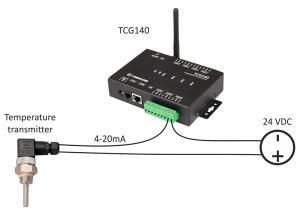 GSM/GPRS-modul för fjärrstyrning och övervakning