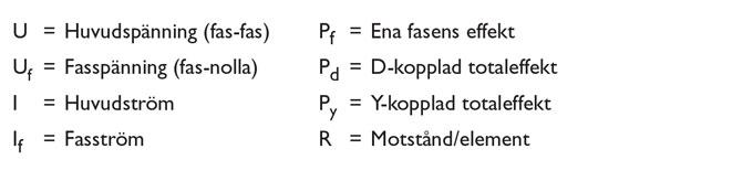 elpatronkopplingar med teckenförklaring av huvudspänning fasspänning fasström mm