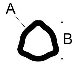Profilrör - 3-kantigt - Ytterrör