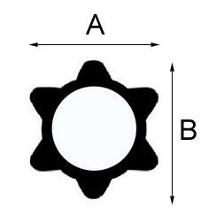 Profilrör - Stjärna - Ytterrör