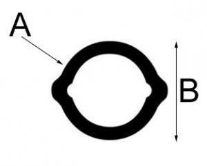 Profilrör - Citron - Innerrör
