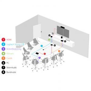Logitech Tap paket för mediumstort rum (Microsoft Teams)