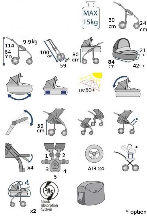 Barnvagn Opal - beskrivning