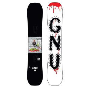 Gnu Money -W21/22