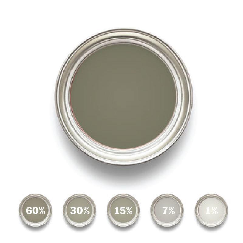 Linoljefärg Grönjord 30%