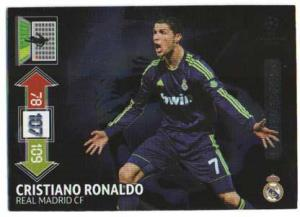 Limited Edition, 2012-13 Adrenalyn Champions League Update, Cristiano Ronaldo