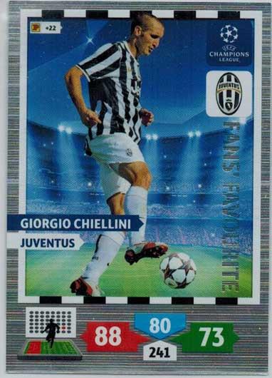 Fans Favourite, 2013-14 Adrenalyn Champions League, Giorgio Chiellini