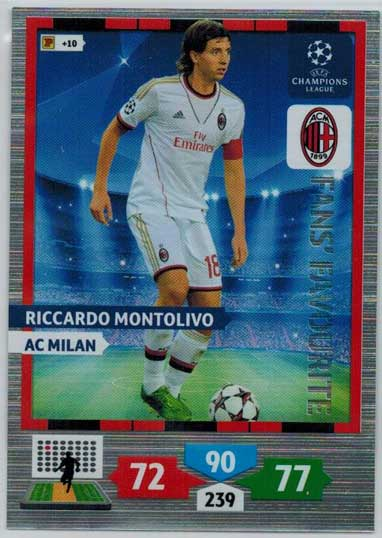 Fans Favourite, 2013-14 Adrenalyn Champions League, Riccardo Montolivo