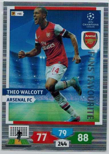 Fans Favourite, 2013-14 Adrenalyn Champions League, Theo Walcott