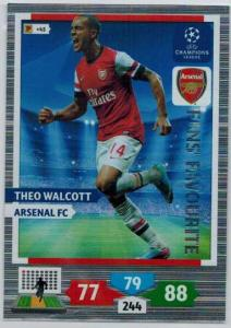 Fans Favourite, 2013-14 Adrenalyn Champions League, Theo Walcott