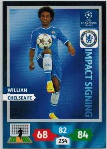 Impacts Signings, 2013-14 Adrenalyn Champions League, Willian