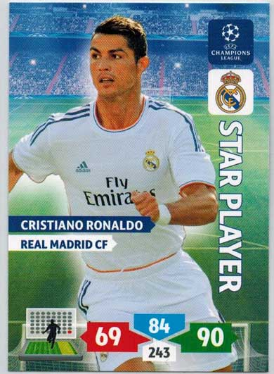 Star Player, 2013-14 Adrenalyn Champions League, Cristiano Ronaldo
