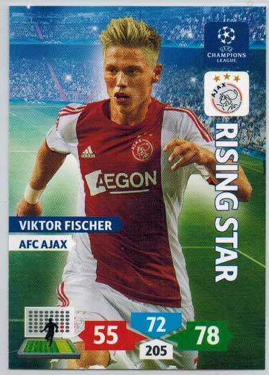 Rising Star, 2013-14 Adrenalyn Champions League, Viktor Fisher