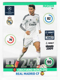 Master, 2014-15 Adrenalyn Champions League, Cristiano Ronaldo