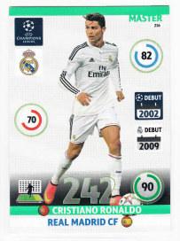 Master, 2014-15 Adrenalyn Champions League, Cristiano Ronaldo