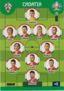 Adrenalyn Euro 2020 - 081 - Line-Up (Croatia) - Line-Up