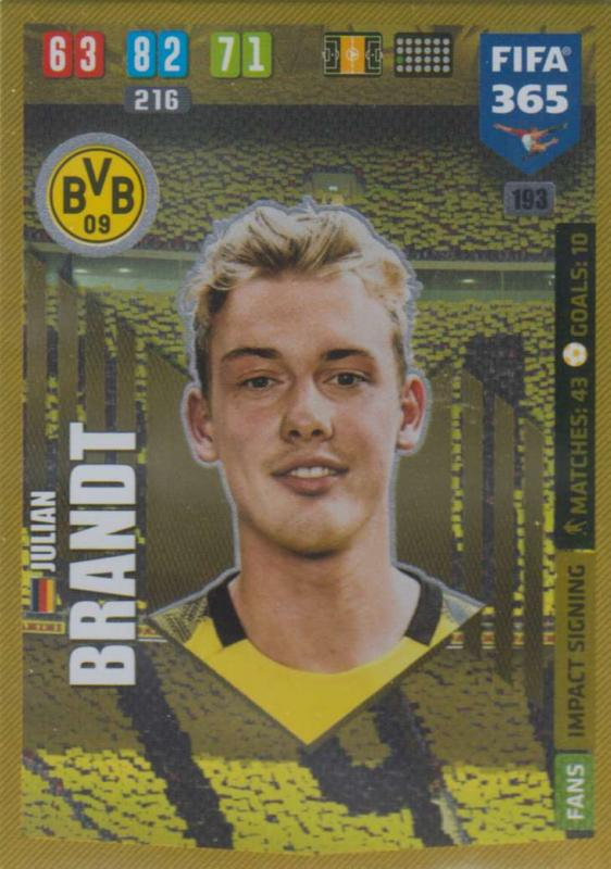 Adrenalyn XL FIFA 365 2020 - 193 Julian Brandt  - Borussia Dortmund - Impact Signing