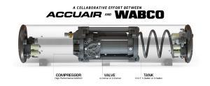Accuair ENDO-CVT (Kompressor, Ventilpaket + Tank)