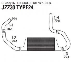 Soarer 91-00 Spec LS InterCooler Kit GReddy