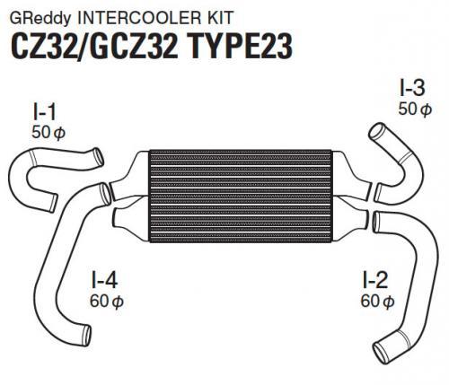 300ZX 89-00 Spec R InterCooler Kit GReddy