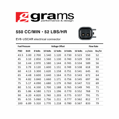 HEMI 5.7 / 6.1 / 6.4 05-16 550cc Spridare