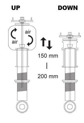 Airbag System VW Passat B3/B4 Typ 1 89-97