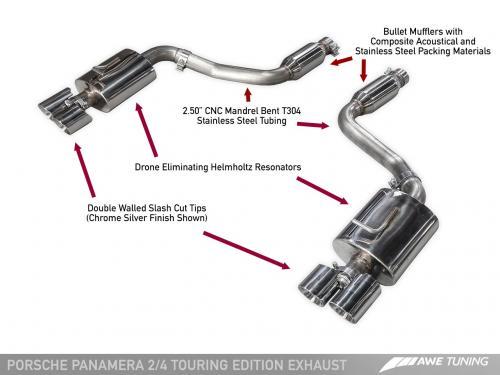 Panamera 2/4 970 Touring Edition Avgassystem (2011-2013) - Med Chrome Silver Utblås AWE Tuning