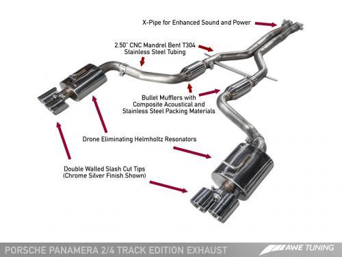 Panamera 2/4 970 Track Edition Avgassystem (2011-2013) - Med Chrome Silver Utblås AWE Tuning