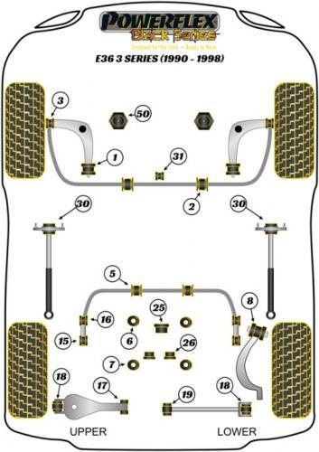 PFR5-4617BLK Powerflex Rear Upper Wishbone Inner Bush Black Series