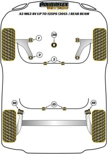 PFF3-902GBLK Främre Wishbone-bussningar Bakre, (Justerbar Caster) Black Series Powerflex