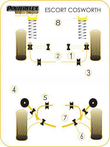 Escort Cosworth All Types Avgasfäste Powerflex