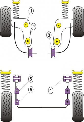 Fiesta Mk3 89-96 inc RS Turbo, XR2i & RS1800 16V Avgasfäste Powerflex