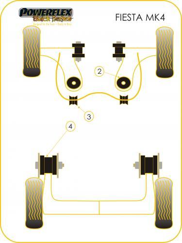 Fiesta Mk4 95-99 & Mk5 99-02 Bakre Subframe Bussningar Powerflex