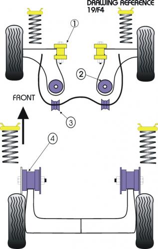 Fiesta Mk4 (1995 - 1999) & Mk5 (1999 - 2002) Bakre Subframe Bussningar Powerflex
