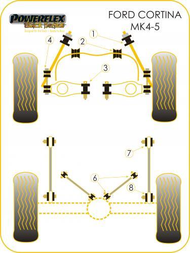 Cortina Mk4,5 Bakre Nedre Arm Bussningar On Axle Svarta Black Series (Track) Powerflex