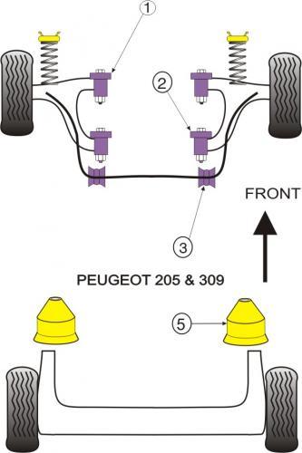 205 Gti & 309 Gti Bakre Bumpstop Powerflex