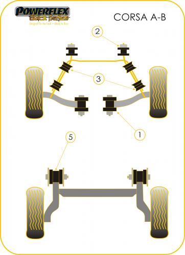 Corsa A (1983-1993) Bakre Subframe Bussningar Svarta Black Series (Track) Powerflex
