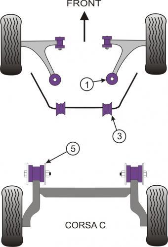 Tigra Twin Top (2004-) Bakre Subframe Bussningar Lila Purple Series (Street) Powerflex