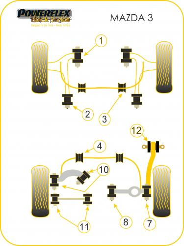 Mazda Mazda3 Mazdaspeed3 04 POWERFLEX REAR ANTI ROLL BAR BUSHES 25mm MPS