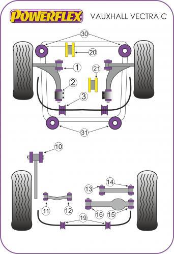 Vectra C (2002-2008) Bakre Krängningshämmarbussningar 16mm Powerflex