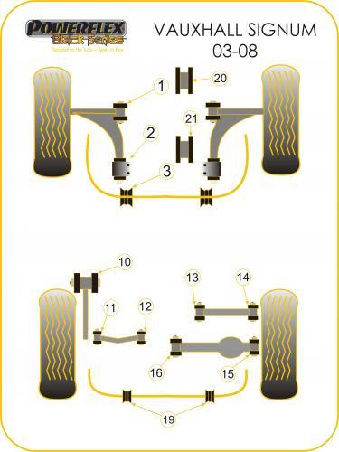 Signum (2003 - 2008) Bakre Krängningshämmarbussningar 19mm Powerflex